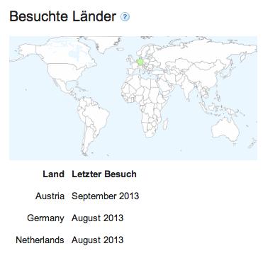 Besuchte Länder - Google Standortverlauf